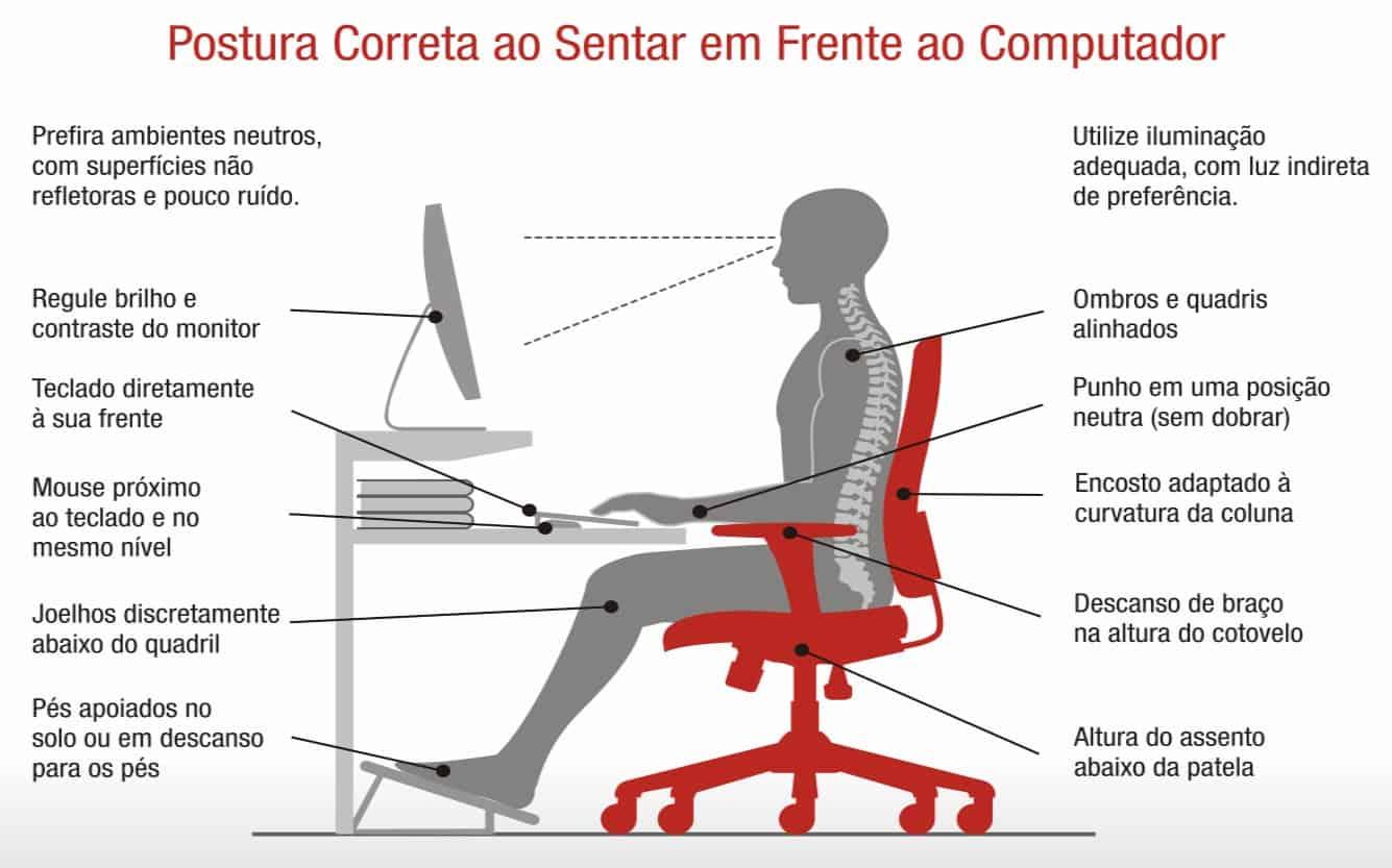 Postura correta ao sentar na frente do computador