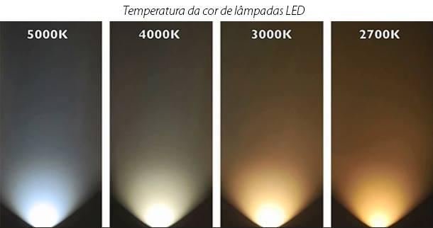 Temperatura das lampadas
