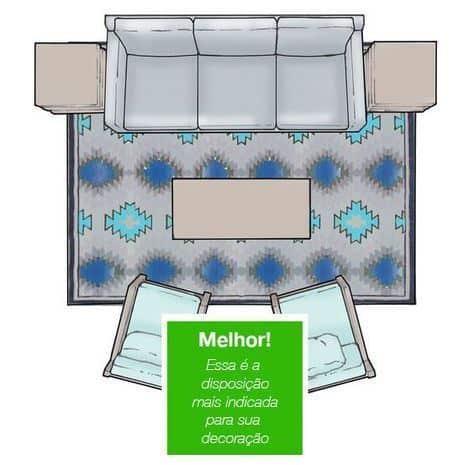 tamanho ideal do tapete da sala